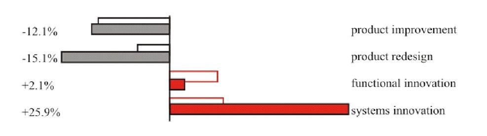 Figure5_graph